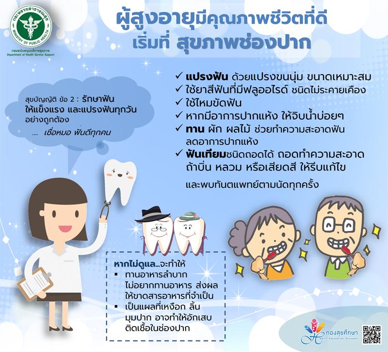 ผู้สูงอายุมีคุณภาพชีวิตที่ดี เริ่มมี่สุขภาพช่องปาก..